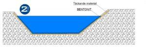dammtatning_bentonit